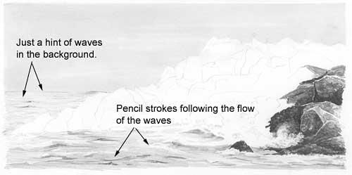 Wasser, Seen ,Wellen und das Meer zeichnen - Anleitung – Diane Wright