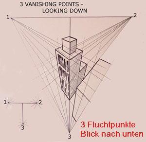 Perspektivisch Zeichnen , 3-Dimensional Zeichnen -TEIL2–Julie Duell