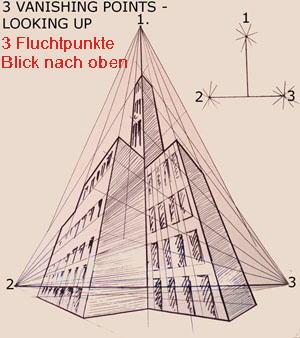 Perspektivisch Zeichnen 3 Dimensional Zeichnen Fluchtpunke Teil 1