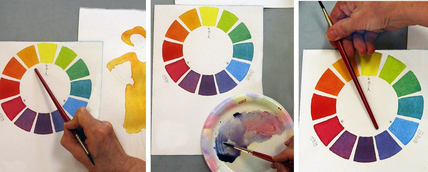 Schatten im Aquarellbild malen  Abdunkeln Schattieren Eine Anleitung für Wasserfarben von Mara Mattia